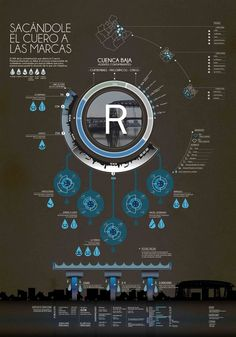 Infographic design: Water Pollution by Boris Vargas Vasquez, via Behance