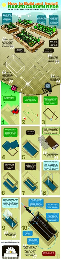 Raised Garden Beds - greengardenblog.com/2013/01/08/raised-garden-beds/ Good explanation of irrigation system