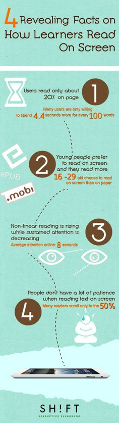 How-Learners-Read-On-Screen-Infographic