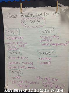 Adventures of a Third Grade Teacher: Reading Workshop