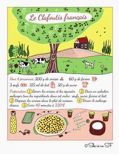 Le Clafoutis français