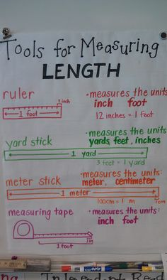 Measurement. Would be a good entry to add to math notebook too.