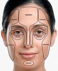 Makeup face-sculpting face makeup, contour makeup, the face, face contouring, makeup tips, highlight, makeup contouring, the secret, eye