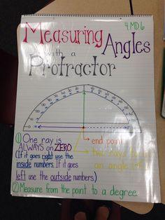 4th+grade+angles+of+a+circle+anchor+charts | MD.7 Drawing & measuring angles