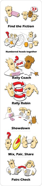 Kagan Teaching and Learning ::: Cooperative Learning *