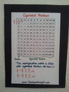 equivalent fractions on the multiplication matrix