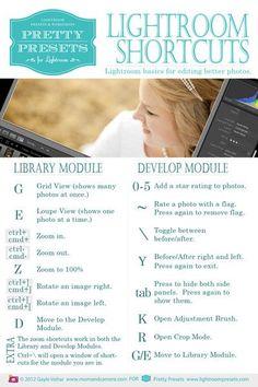 Free Printable: Lightroom 4 Shortcuts