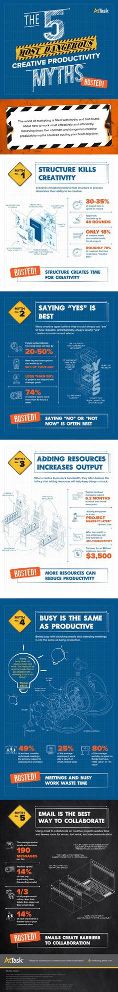 Infographic: The 5 Most Dangerous Creative Productivity Myths - DesignTAXI.com
