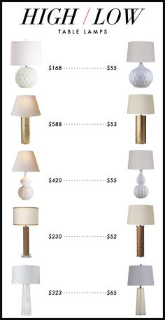 High vs. Low: Table Lamps