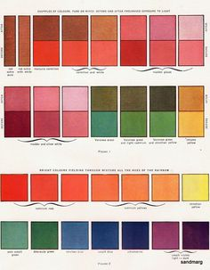 1940's Colour Chart for your next vintage event