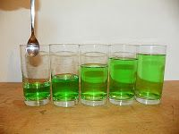 musical green water for St. Patty's Day