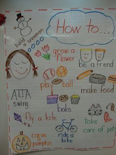 how to writing...anchor chart
