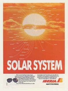 Iberia Airlines Solar System Route Map (1988)