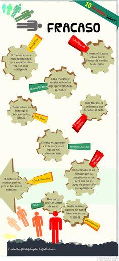 10 frases célebres sobre el fracaso #infografia #infographic #citas #quotes