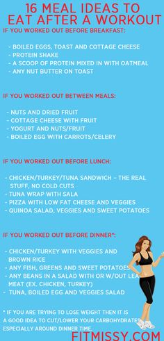RE-PIN THIS! Here are some awesome ideas for meals post workout.