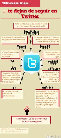 10 razones por las que te dejan de seguir en #Twitter  #infografia #infographic #socialmedia