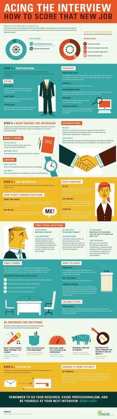 dream job, first job tips, job interviews, job hunt