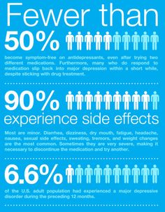 The side effects of anti-depressants