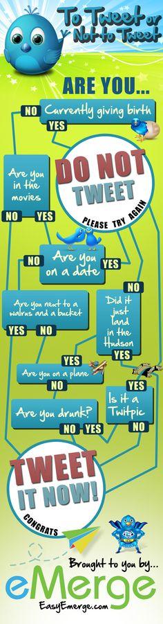 To Tweet or not to Tweet #Twitter