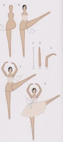 Tilda Ballerina instructions