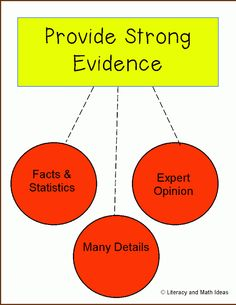 Provide Strong Evidence When Writing An Argument--Details are not all the same.  It is important to write strong details in argumentative essay writing