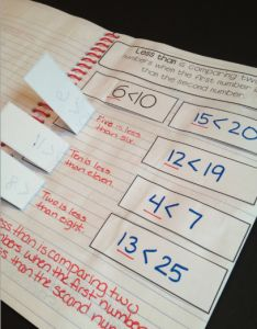 k-2 Interactive Math Journals$