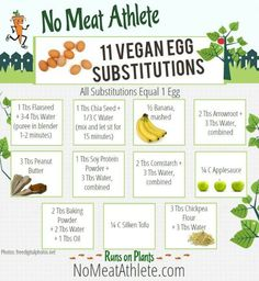 11 vegan egg substitutes  I normally use applesauce