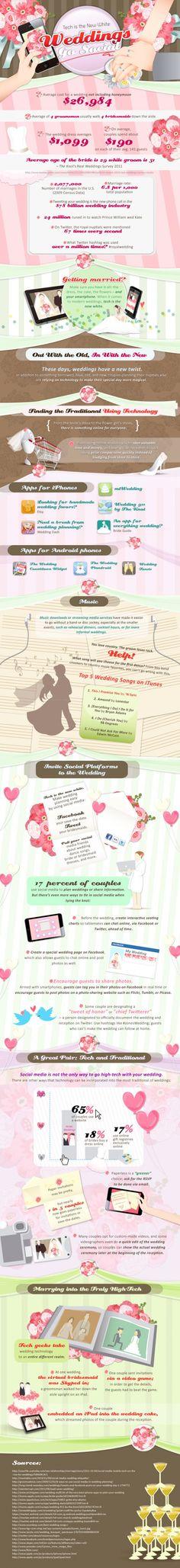relationship, itunes, wedding planning, social media, brides, white weddings, marriage, blog, heavens