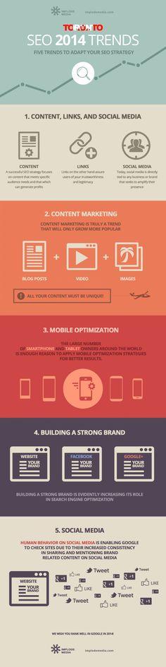 SEO 2014 Trends |#Infographic #SEO #Google