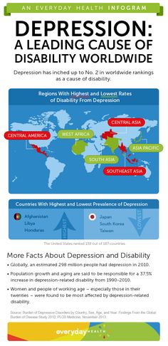 Depression has inched up to No. 2 in worldwide rankings as a cause of disability.