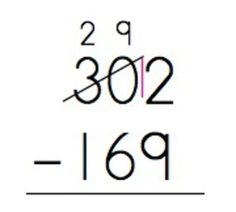 This is such a neat trick for subtraction with regrouping that would save a TON of mistakes regrouping across zeros!