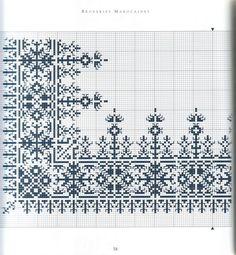 Cross stitch border pattern