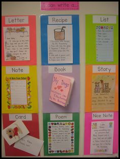 Different forms of writing...great classroom visual