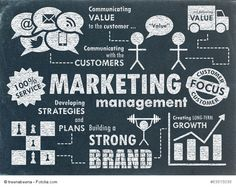 Social Media Marketing is a fast-paced business, and in today's ever-changing world, companies must satisfy consumers who need instant gratification. One of the best means of pleasing demanding customers,