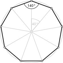 how to draw a decagon step by step