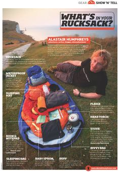 What's in my rucksack on a microadventure?