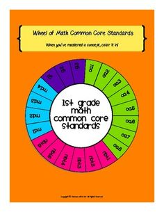 This fun wheel of standards includes all 21 Common Core math standards for 1st grade. Display the colorful copy in your classroom and provide each student a copy of the blackline master to keep in their math notebook. When students have mastered a concept have them color in the appropriate piece of the wheel. This will help encourage kids to be accountable for their own learning and keep them motivated to master every concept!