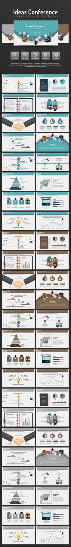 Powerpoint presentation ideas