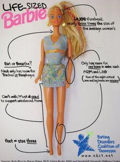 Barbies........