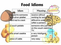 English food idioms