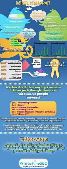 Psychology of Twitter [Infographic] #mktg250d