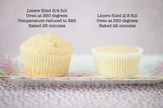 Cupcake tip. Apparently turning your oven down from 350 to 325 right after putting the cupcakes in results in a beautifully-risen cupcake! #cupcakes #cupcakeideas #cupcakerecipes #food #yummy #sweet #delicious #cupcake