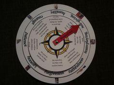 Beatitudes scavenger hunt and compass