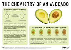 The Chemistry of Avocado by compoundchem #Infographic #Avocado