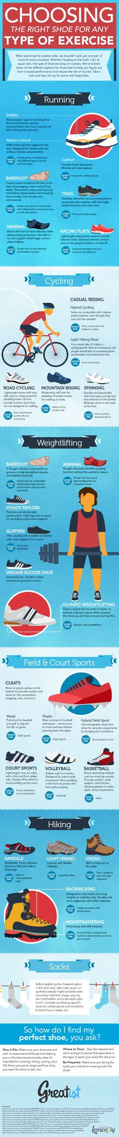 Choosing the Right Shoe for Any Activity