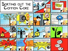 Sorting out the Common Core- There's more to it than Facebook!