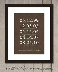 Family Special Dates - Custom Colours, Size and Wording - YOU PRINT (Digital File) Printable Sign Poster Typography Subway Wall Art. $12.00, via Etsy.    The dates our lives were forever changed.    Our story begins  Will you marry me?  As long as we both shall live  A family of three  And baby makes four    I need to figure out how to do this in Photoshop.  Can't be that hard.