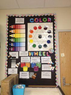 color art classroom displays, art bulletin boards, color wheels, teaching art, art classroom bulletin boards, art displays, art room posters, classroom ideas, art rooms