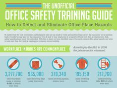 The Unofficial Office Safety Training Guide