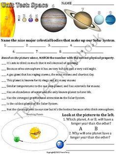 solar system on pinterest 17 pins. Black Bedroom Furniture Sets. Home Design Ideas